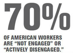 70% of american employees are not engaged or are disengaged